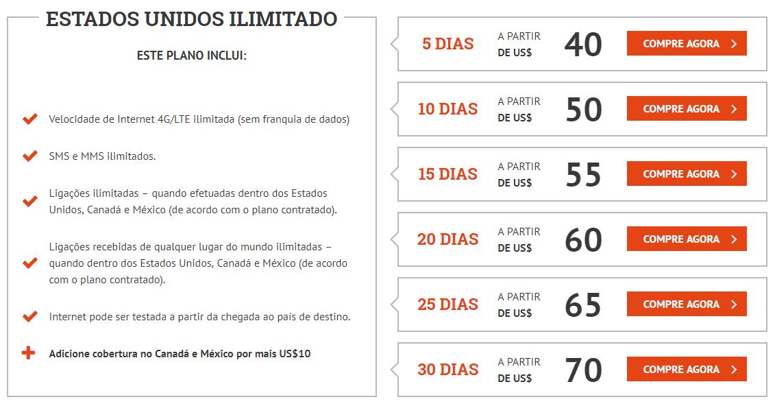 Forever Wireless Brasil: chip de internet ilimitada na Europa, EUA e América do Sul
